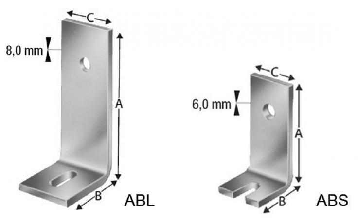Kotnik ABL ABS