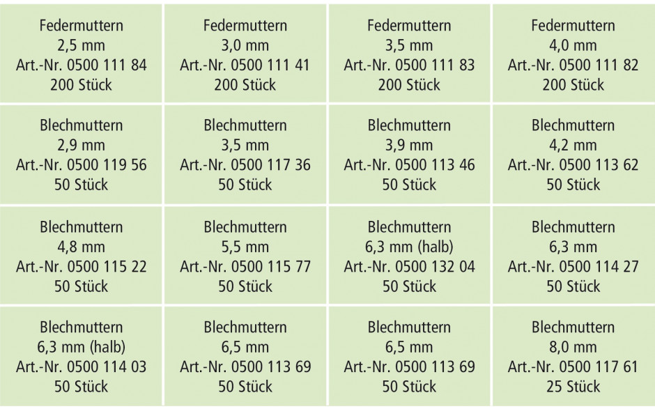RECA- Sortiment Blechmuttern, 1375 Tlg.