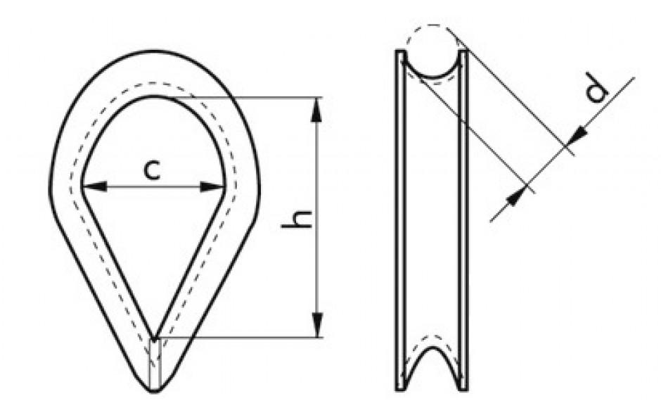 Seilkauschen 4 mm DIN 6899 Form A Stahl verzinkt