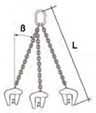 Betonrohrgreifer-Gehänge, 3-Strang, Läng 1500 mm, Tragkraft 2500 kg