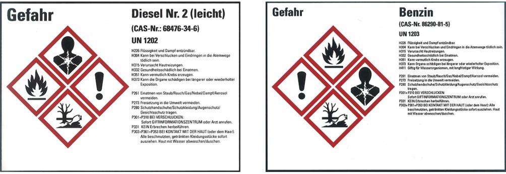 Gemisch 1:50 UN1203, Gefahrstoffetiketten gemäß CLP/GHS, PVC-Klebefolie 105x148 mm